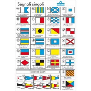 Adhesivo Codigo Internacional de Banderas 16x24 cm